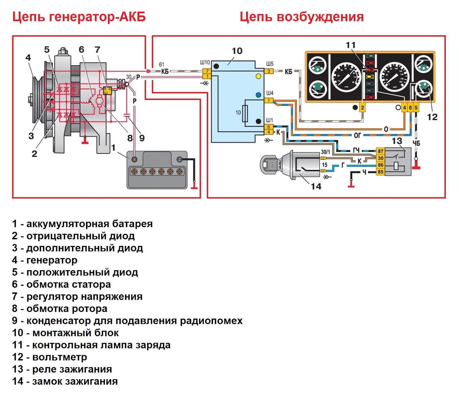 Схема генератора ваз 2106 регулятор фото 478