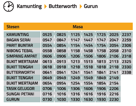 Jadual Perjalanan Tren Shuttle Komuter Utara - Kamunting - Gurun