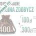 """Odbiór premii w akcji """"Premia dla Ciebie"""" do Konta Optymalnego BGŻ BNP Paribas"""