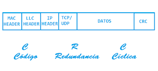 CRC_portada