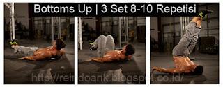 membentuk-perut-sixpack-tanpa-ke-gym-bottomsUp