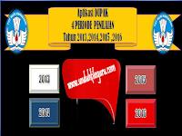 Download Aplikasi Dupak Format Excel Gratis