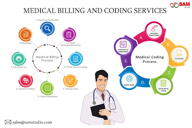 best medical coding services