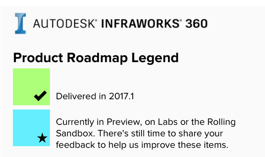InfraWorks 360 Roadmap