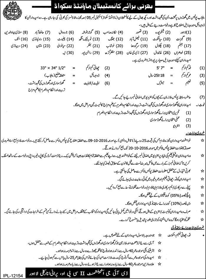 Constable Jobs in Punjab Police