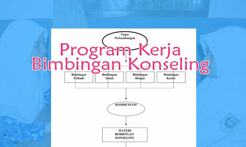 Program Kerja Bimbingan Konseling