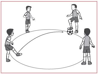 Variasi Dan Kombinasi Teknik Dasar Sepak Bola Berpasangan Pola Segitiga Latihan Beregu