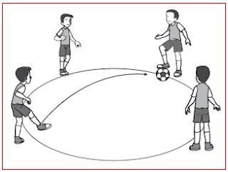 Variasi dan Kombinasi Teknik Dasar Sepak Bola