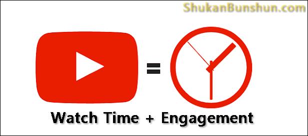 Algoritma YouTube Terbaru 2019 2020.png
