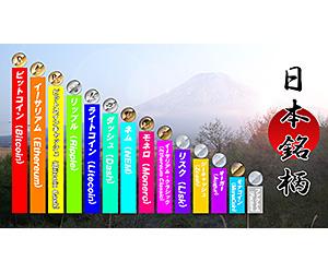 日本銘柄の仮想通貨・その4