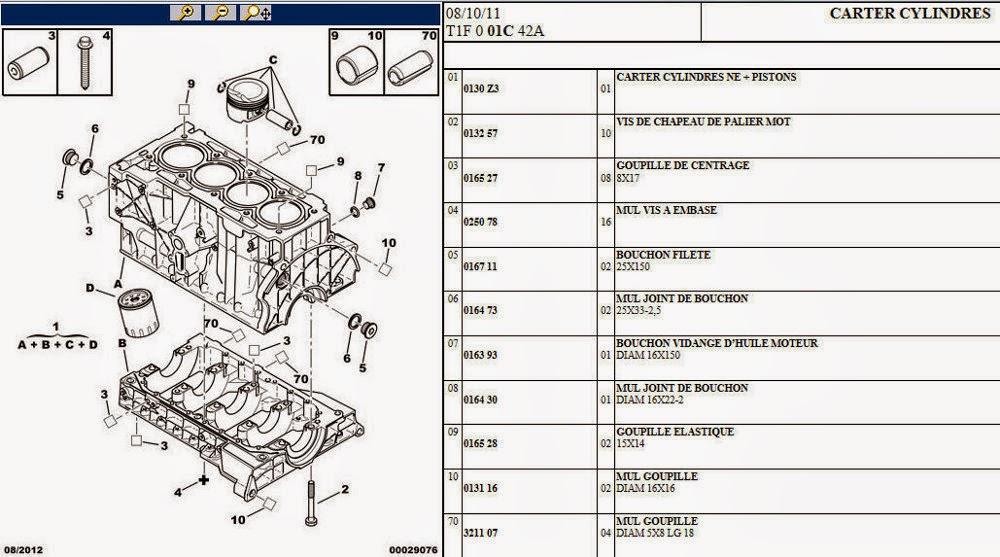 Peugeot Diagrama del motor