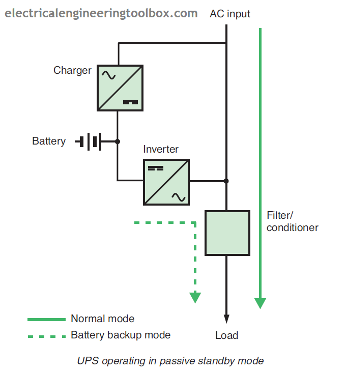 Ups Static Byp Wiring Diagram on