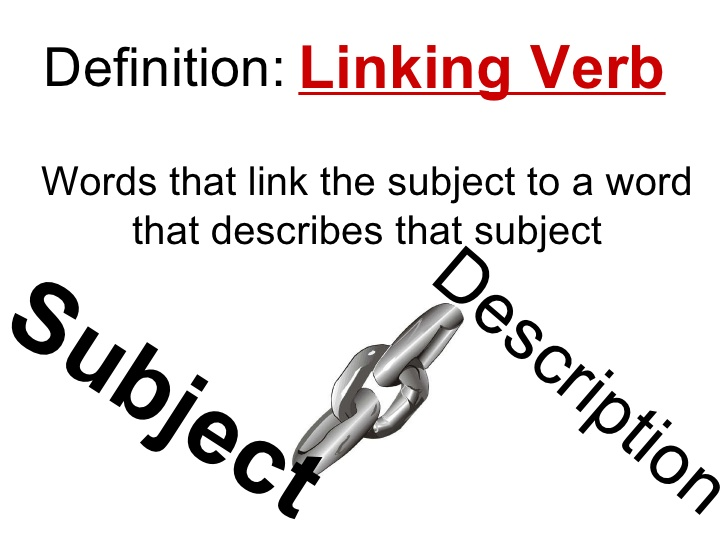 What Are Linking Verbs Enter Your Blog Name Here