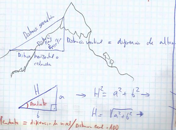 topografia-pitagoras-ciencia