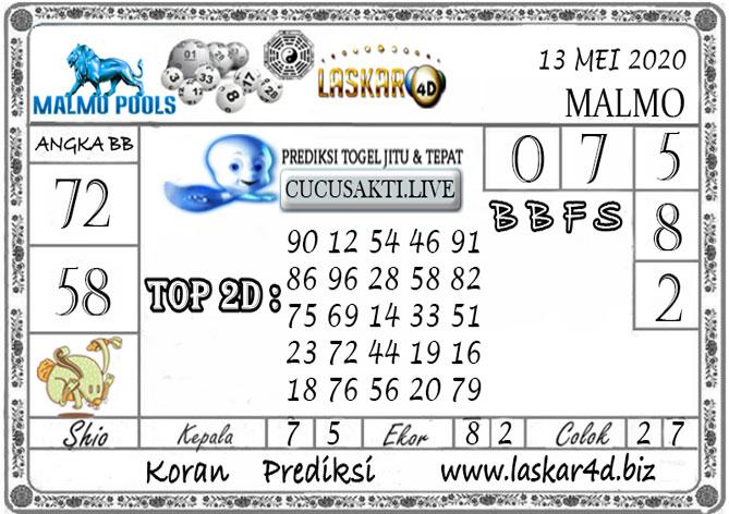 Prediksi Togel MALMO LASKAR4D 13 MEI 2020