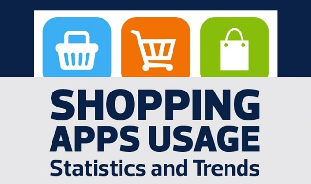 Shopping Apps Usage - Statistics And Trends