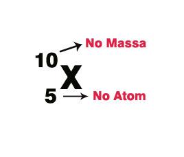 Cara Menentukan Jumlah Proton,Elektron dan Neutron