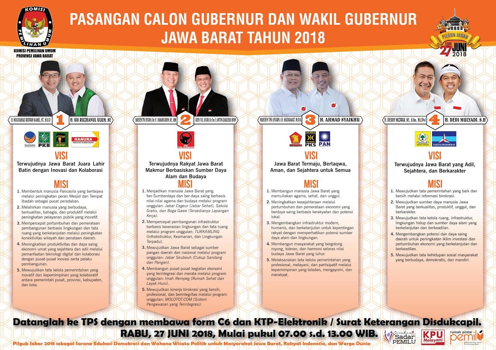 Pasangan Calon Gubernur dan Wakil Gubernur Jawa Barat 2018