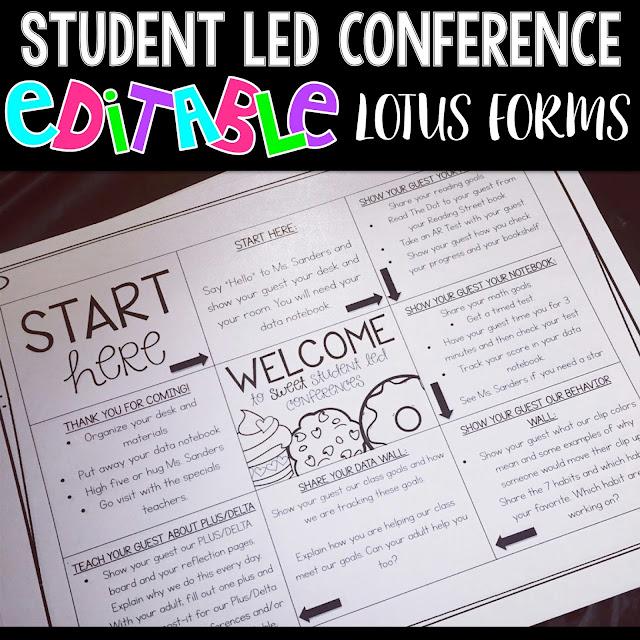 student-led-conferences