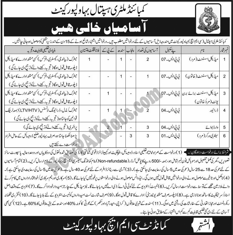CMH Bahwalpur Jobs Combined Mility Hospital May 2018