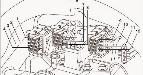 Wiring Diagrams and Free Manual Ebooks: BMW K1200LT Fuses
