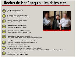 Tableau présentant les dates-clés de l'affaire