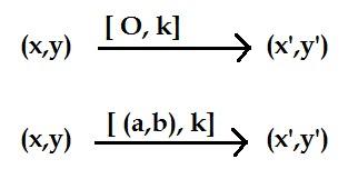 dilatasi titik (x,y) dengan pusat (a,b)