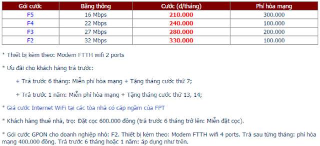 Lắp Đặt Internet FPT Phường Sơn Kỳ 1