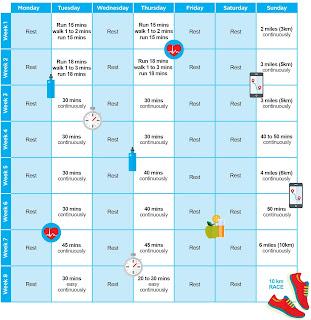 Beginners 10k running schedule