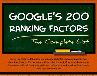 200 factores SEO que toma en cuenta Google