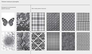 Pattern texture