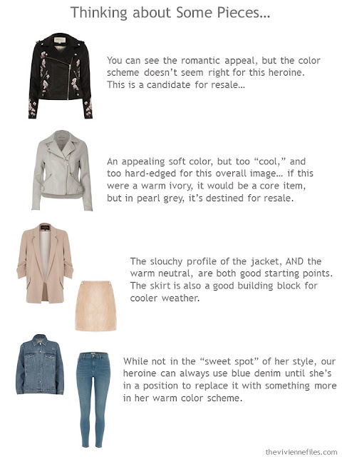 analyzing wardrobe items for a sense of shopping direction