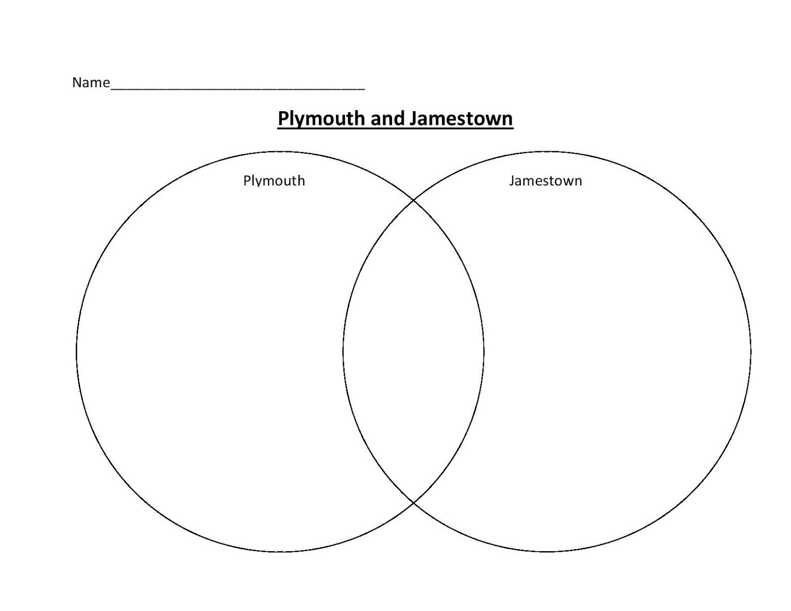 plymouth and jamestown venn diagram
