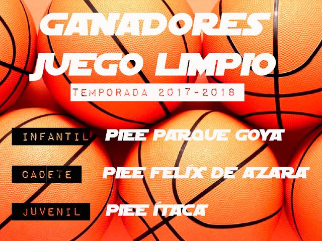 BALOCESTO: RESULTADOS JUEGO LIMPIO Temp 17-18