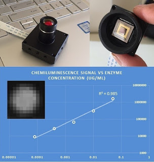 This not only validates the CMOS bio-optical sensoru0027s ultra-low-light sensitivity but also opens up the possibility for a new generation of low cost and ... & Photography Archives - Page 49 of 115 - F4News