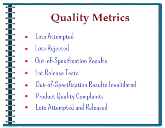 Quality-Metrics
