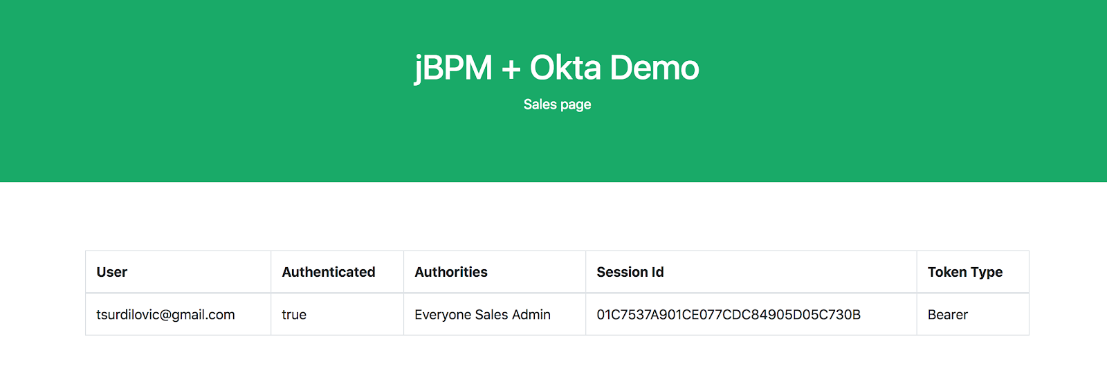 Accelerate your business: jBPM Business Apps and Okta Single