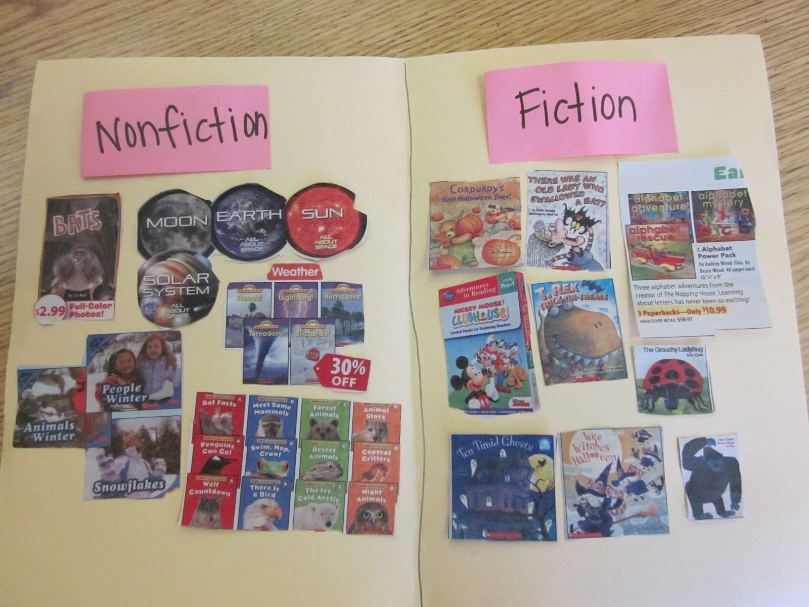 First Grade Fairytales Fun Fiction Vs Nonfiction Activity
