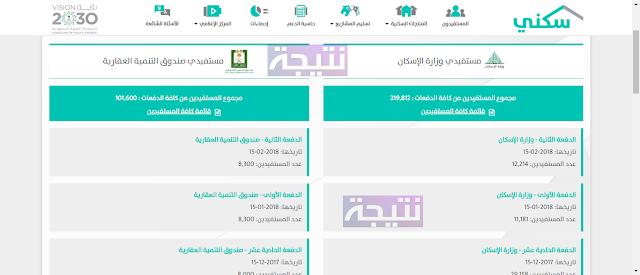 اسماء المستفيدين المستحقين للدفعة الثالثة من سكنى 15 مارس 2018 وزارة الإسكان وصندوق التنمية العقارية