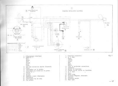 Bultaco Sherpa T 350 MOD. 199: Manual de Instrucciones