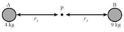 kedudukan titik P terhadap kedua benda