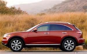 Bagi Teknovanza Mobil SUV adalah kendaraan keluarga yang sempurna. Saat mencari dan menentukan pilihan,