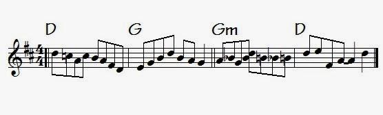 Mandolin mandolin tabs gospel songs : mandolin tabs for gospel Tags : mandolin tabs for gospel songs ...