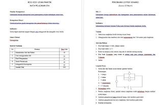 Contoh Kisi-kisi Ujian Praktek IPA Kelas IX Format Doc