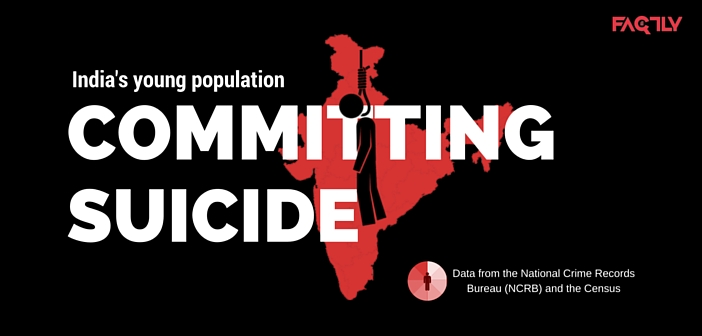 youth suicide in india Unfortunately, india has the highest suicide rate in the world among the youth standing at 355 per 100,000 people for 2012, the last year for which numbers are available the reason for such high numbers can be attributed to lack of economic, social, and emotional resources.