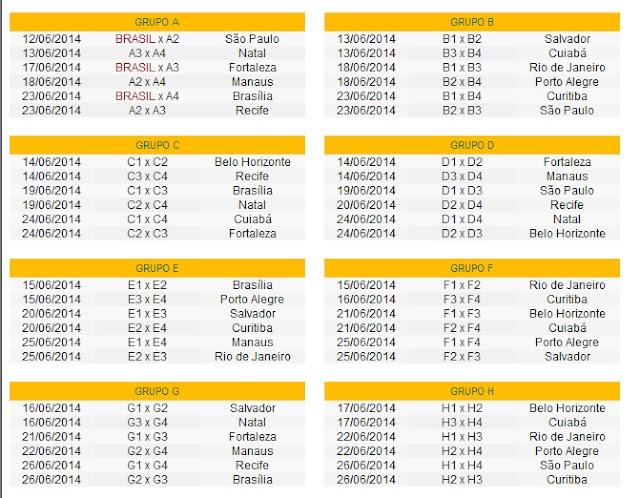 Tabela da Copa do Mundo 2014: Brasil jogaria uma vez só no Maracanã