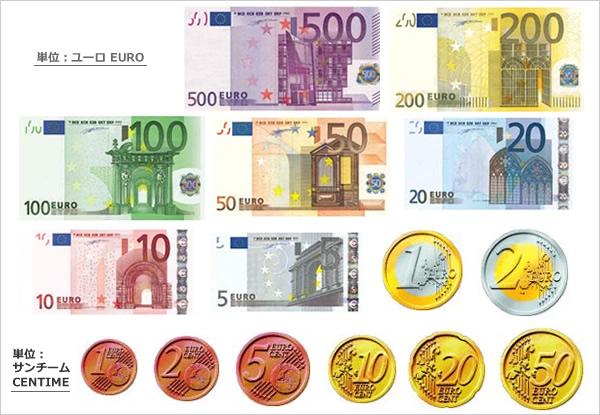 フランスの通貨ユーロ EUROの種類