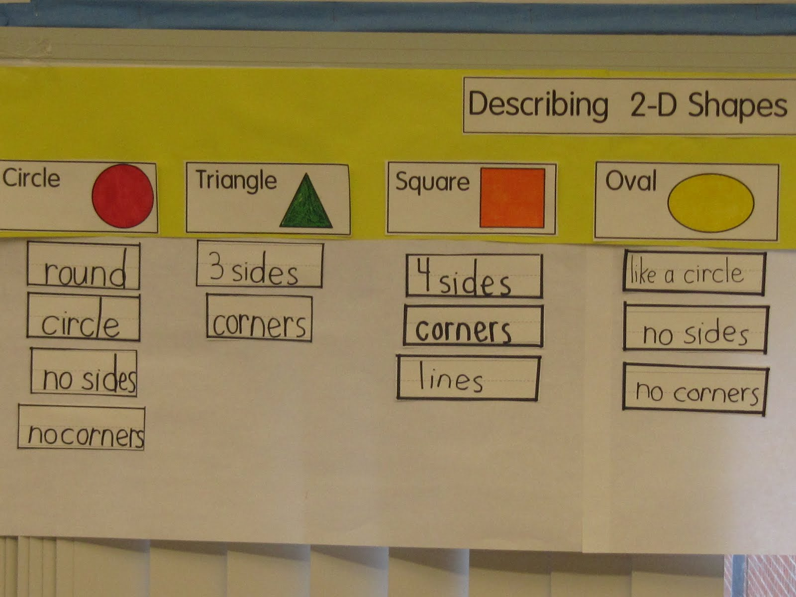 Kc Kindergarten Times Learning About Shapes
