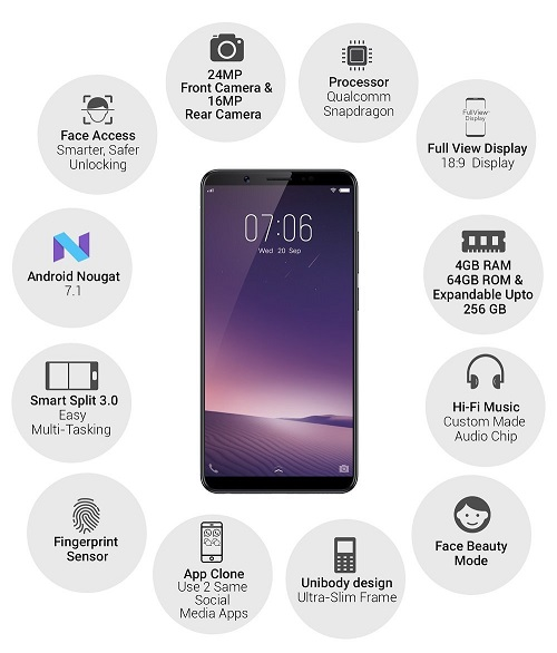 Vivo V7+ Features