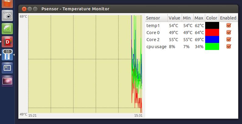 Psensor Hardware Temperature Indicator Updated ~ Ubuntu Vibes
